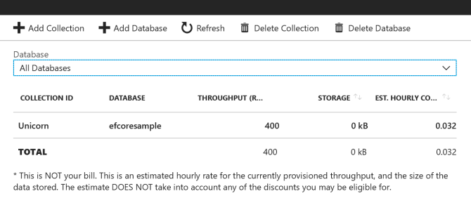 Azure Cosmos DB database created